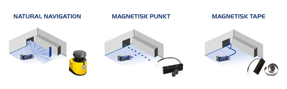 Multi navigation AGV - Egatec