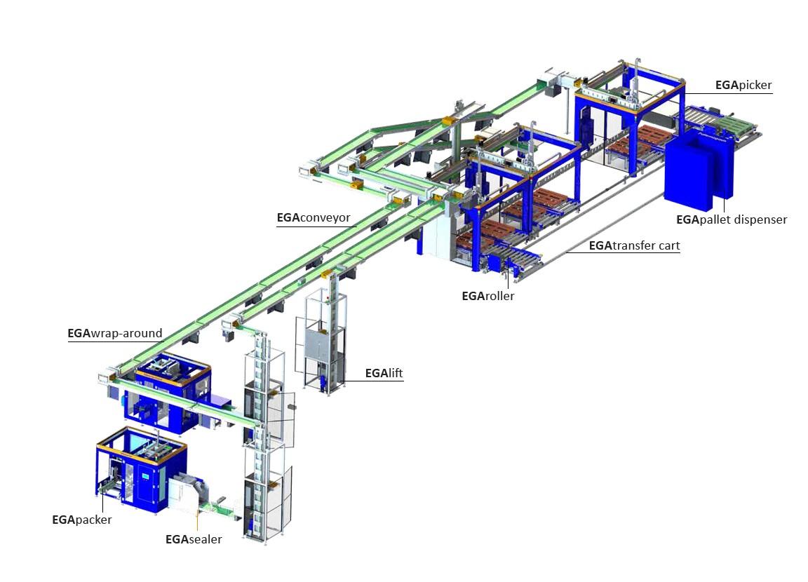 Standardmaskiner - EGA linjen