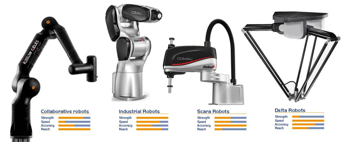 robotløsningerzxcvx